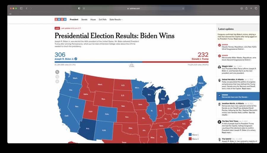 Op: Reflecting on Biden's first days